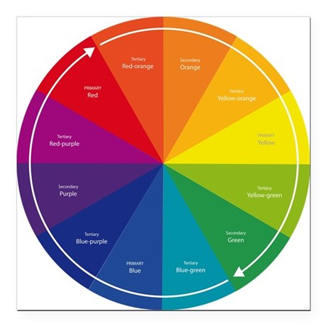The Color Wheel Square Car Magnet 3 X 3 By Gilandnatalie