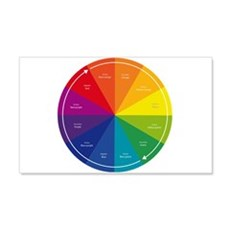 The Color Wheel Wall Decal