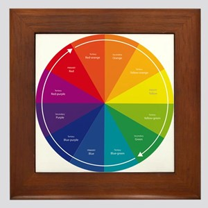 The Color Wheel Framed Tile