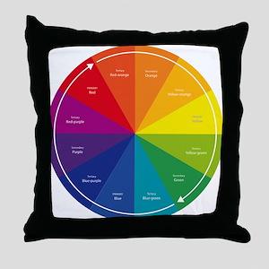 The Color Wheel Throw Pillow