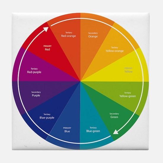 The Color Wheel Tile Coaster