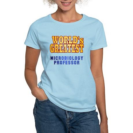 World's Greatest Microbiology Professor Women's Li
