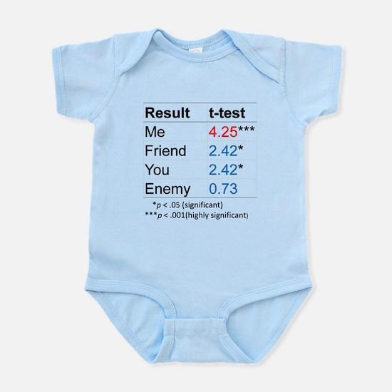 T-Test Table Infant Bodysuit