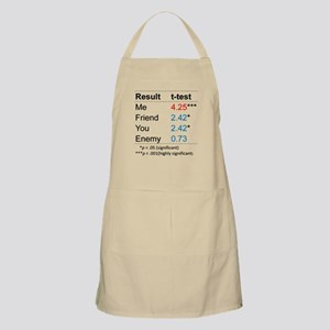 T-Test Table Apron