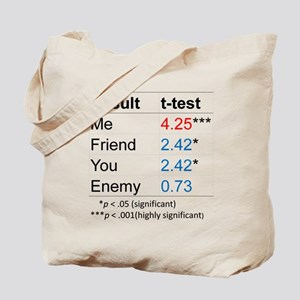T-Test Table Tote Bag