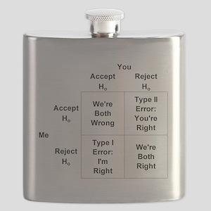 Type I and II Errors Flask