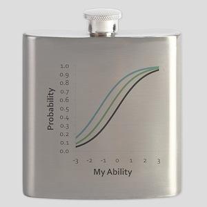 Logistic Curves Flask