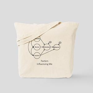 Factors Influencing Me Tote Bag