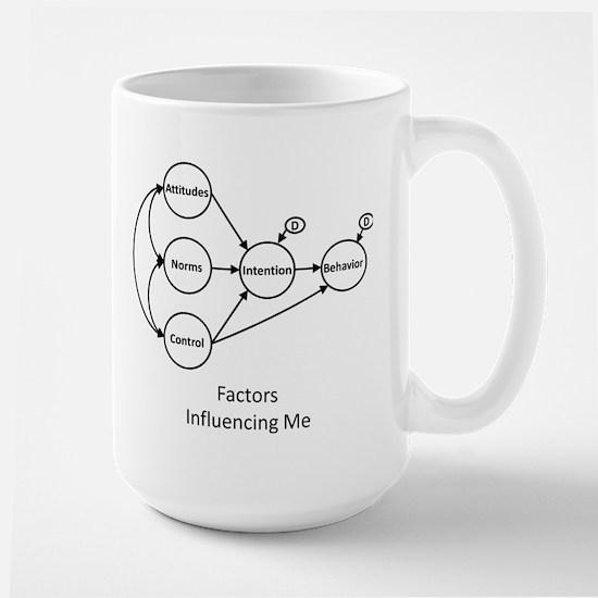 Factors Influencing Me Large Mug
