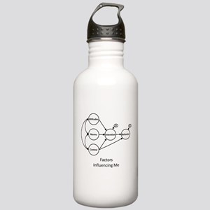 Factors Influencing Me Stainless Water Bottle 1.0L