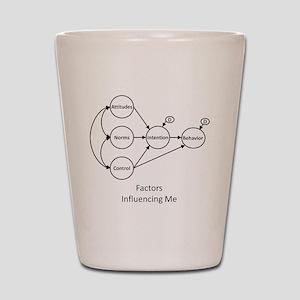 Factors Influencing Me Shot Glass