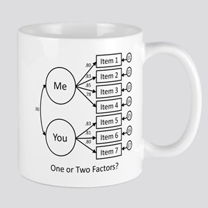 One or Two Factors? Mug