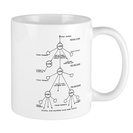 Smyth Report fission mug