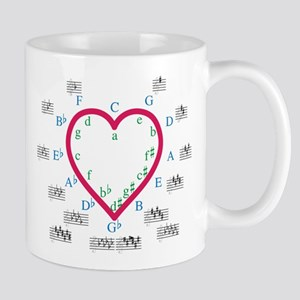 The Heart of Fifths Mug