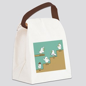 Vocal Parts Canvas Lunch Bag
