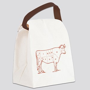 beef-cuts-retro Canvas Lunch Bag