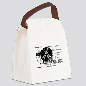 Turntable Diagram Canvas Lunch Bag