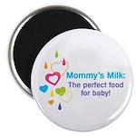 Mommys Milk 2.25