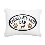 chocolate lab dad oval.png Rectangular Canvas Pill