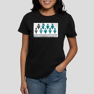 ProjectAccept.org - HSV Stat Women's Dark T-Shirt