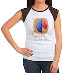 2 Women's Cap Sleeve T-Shirt
