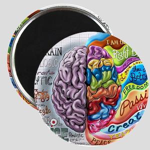 Left Brain Right Brain Cartoon Poster Magnet