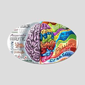 Left Brain Right Brain Cartoon Poster 20x12 Oval W