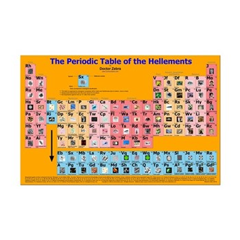 Periodic Table of the Hellements for Conservatives