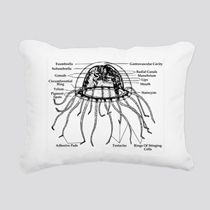 Diagram Of Jellyfish Rectangular Canvas Pillow