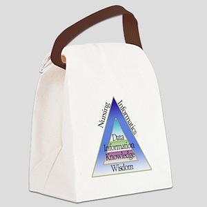 Data Triad Canvas Lunch Bag