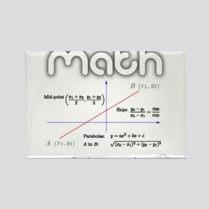 Math Coordinate Geometry Rectangle Magnet