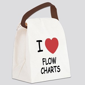 FLOW_CHARTS Canvas Lunch Bag
