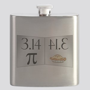 PI 3.14 Reflected as PIE Flask