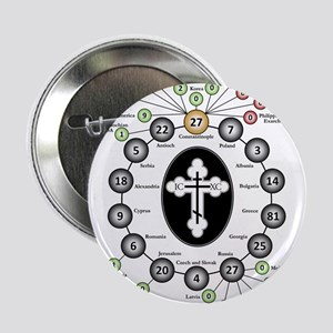 "The Hierarchy of Orthodox Churches 2.25"" Button"