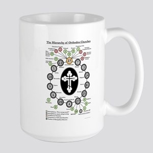 The Hierarchy of Orthodox Churches Large Mug