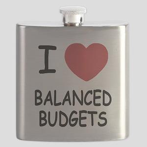 BALANCED_BUDGETS Flask