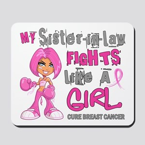 Licensed Fight Like A Girl 42.9 Breast C Mousepad