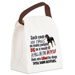 Killer Bathtubs Canvas Lunch Bag