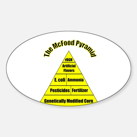 The McFood Pyramid Sticker (Oval)
