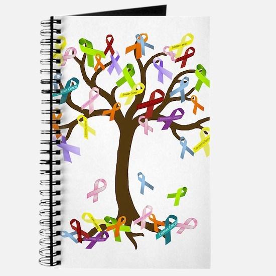 Ribbon Tree Journal