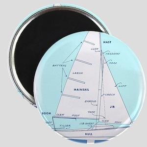 SAILBOAT DIAGRAM (technical design) Magnet
