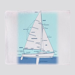 SAILBOAT DIAGRAM (technical design) Stadium Blank