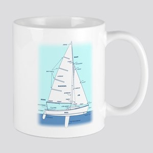 SAILBOAT DIAGRAM (technical design) Mug