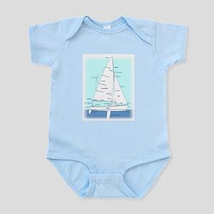 SAILBOAT DIAGRAM (technical design) Infant Bodysui