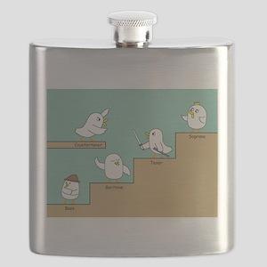 Vocal Parts Flask