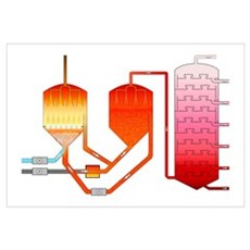 Oil refining process Poster