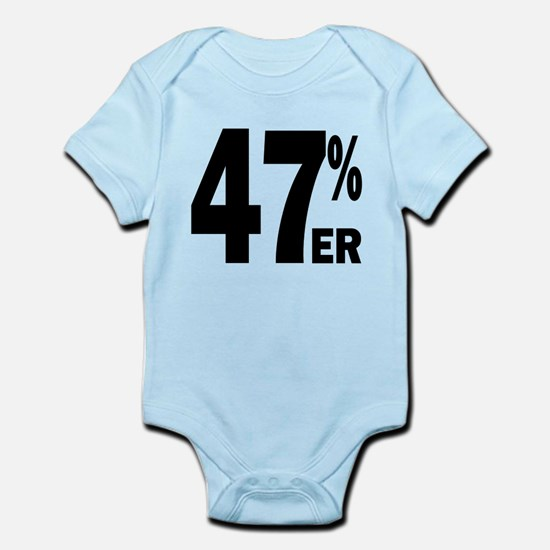 Proud 47 Percent-er Infant Bodysuit