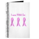 Pink Fighters Survivors Taken Journal