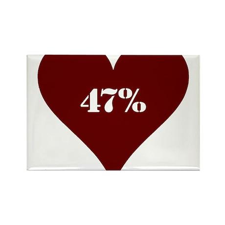 47% Hot Love Rectangle Magnet