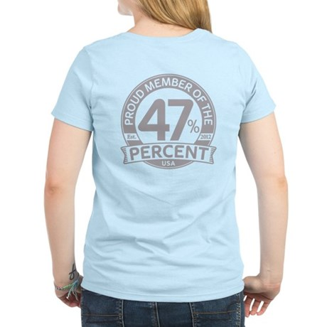 Member 47 Percent Women's Light T-Shirt